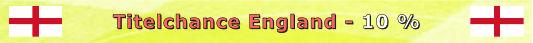 England mit geringen Titelchancen bei Fussball Weltmeisterschaft 2014