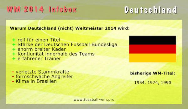 Deutschland Infobox zur Fußball WM 2014 in Brasilien