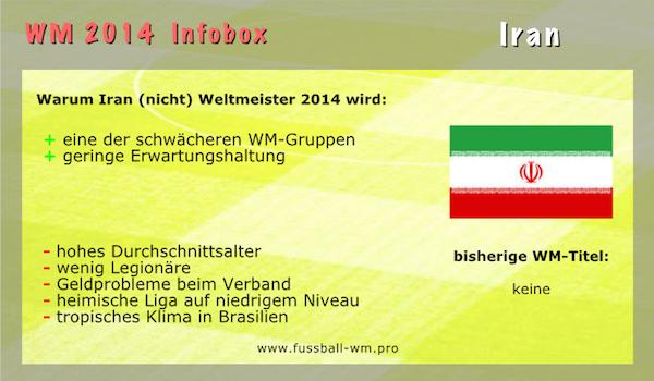 Der Iran will bei der WM 2014 erstmals ins Achtelfinale