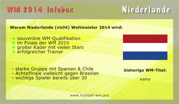 Kommt Holland erneut bis ins Finale