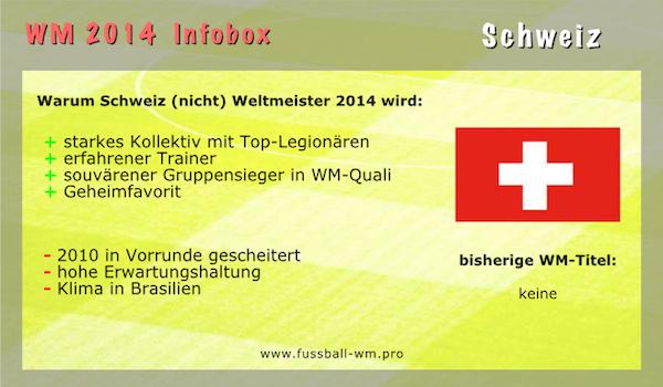 Chancen der Schweiz im Check