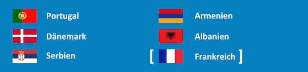 Gruppe I der Qualifikation für die EM 2016
