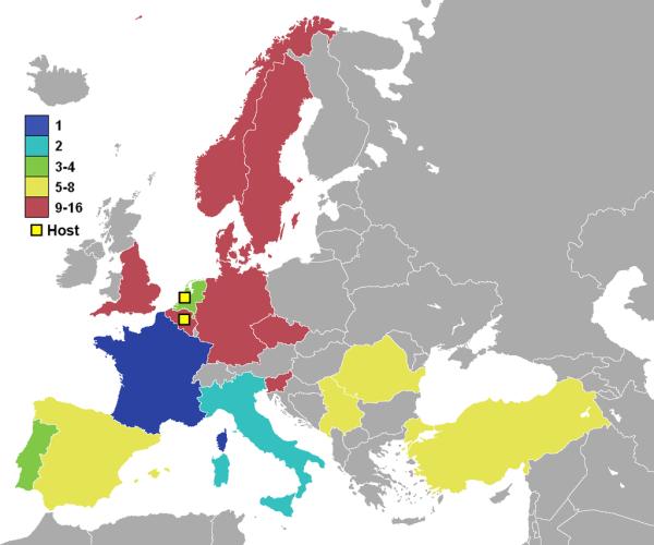 EM 2000 Teilnehmer Sieger Frankreich