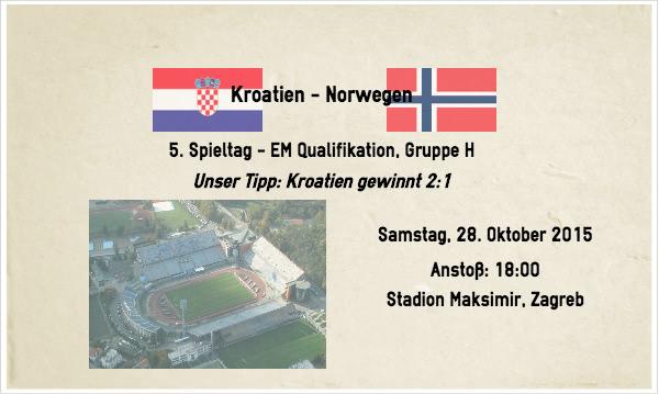Wett-Tipp Kroatien Norwegen EM Quali 28.3.15
