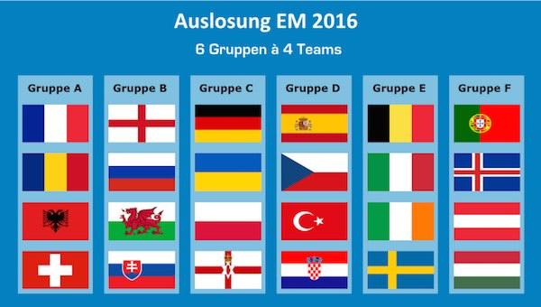 EM Gruppen 2016