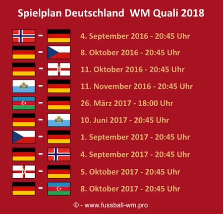 europameisterschaft 2019 quoten