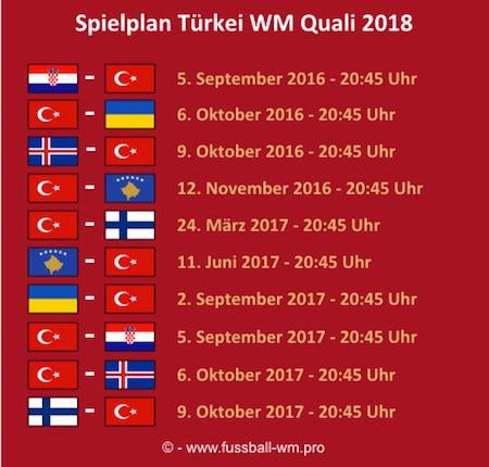 Türkei WM Qualifikation Spielplan