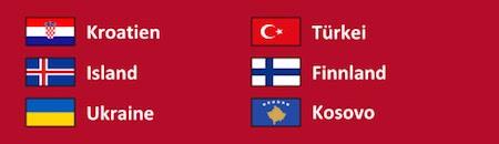 Gruppe I der WM Qualifikation 2018 mit Kroatien & Türkiye