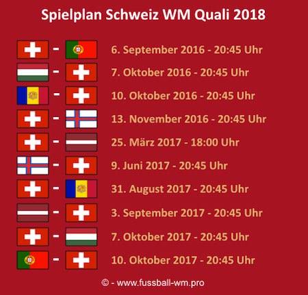 schweiz qualifikation em 2019