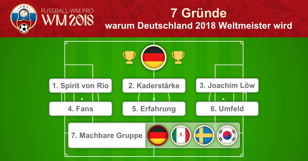 7 Gründe warum Deutschland 2018 Weltmeister wird