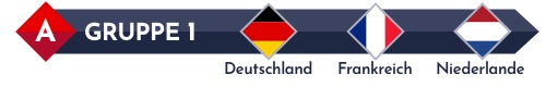 Deutschland-Gruppe in der Nations League