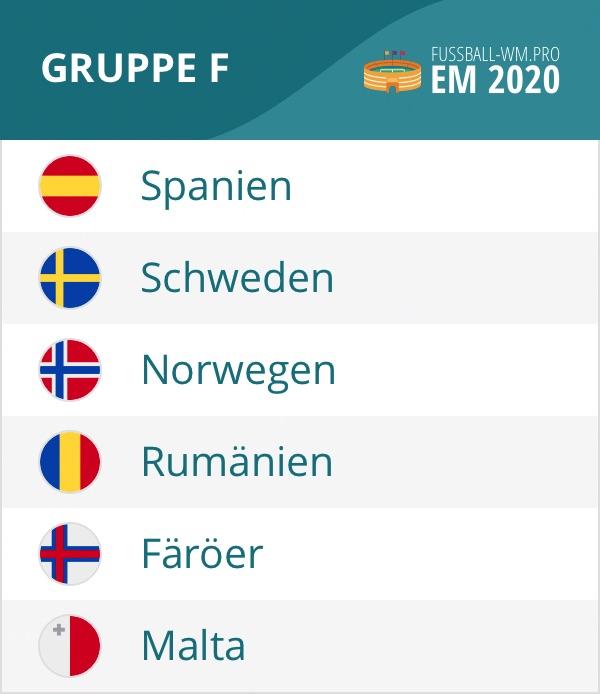 Wm Quali 2021 Nordamerika Tabelle