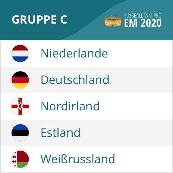 Wm 2020 Deutsche Gruppe
