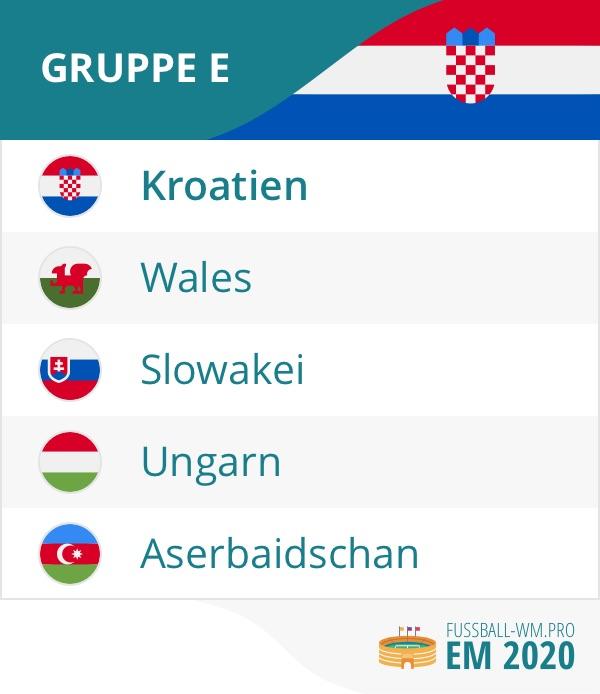 Kroatien EM Qualifikation 2020