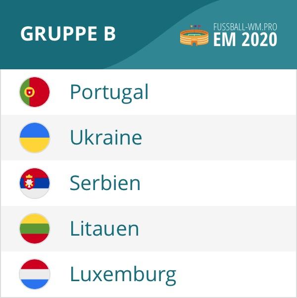 Gruppe B der EM 2020 Qualifikation