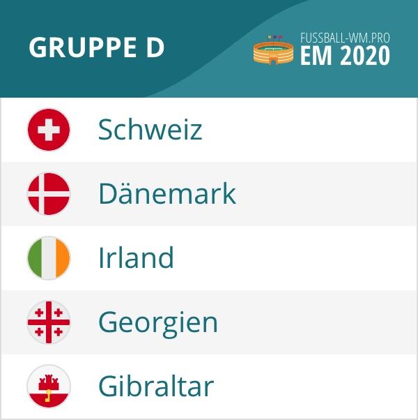 EM 2020 Quali Gruppe D