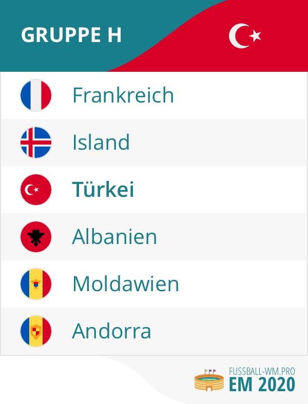 Turkei Em Qualifikation 2020 Spielplan Wetten Prognose