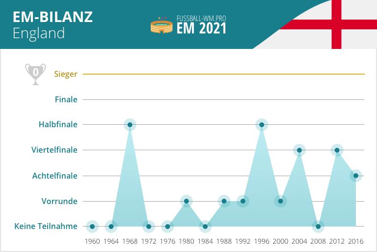 Wm Kader Polen 2021