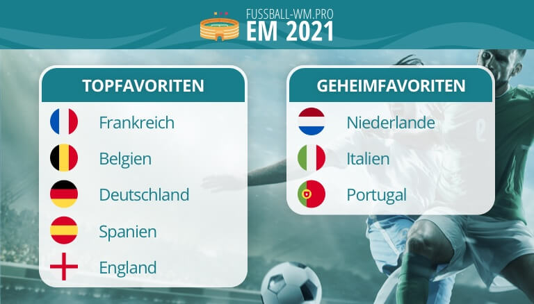 Favoriten FuГџball Em 2021