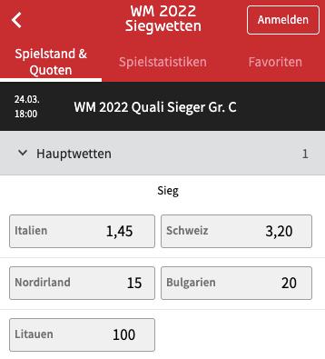 Quoten zur WM 2022 Quali der Schweiz