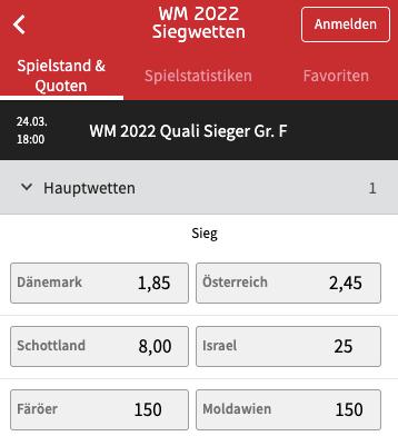 Österreich WM 2022 Quali Quoten