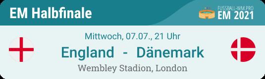 Tipp & Prognose für England - Dänemark im EM 2021 Halbfinale am 7. Juli